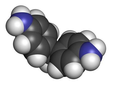 Methyl Diphenyl Diisocyanate (MDI) Industry 2025: Growth Rate