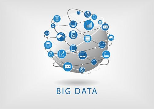 Global Big Data Analytics in Banking Market 2019 Research On