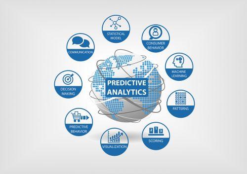 Global Healthcare Predictive Analytics Market 2019 – Technologies