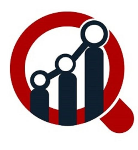 Genetic Testing Market 2019 Growth Analysis, Size,Share