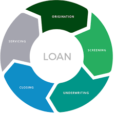 Global Loan Servicing Market 2019 By Services, Types