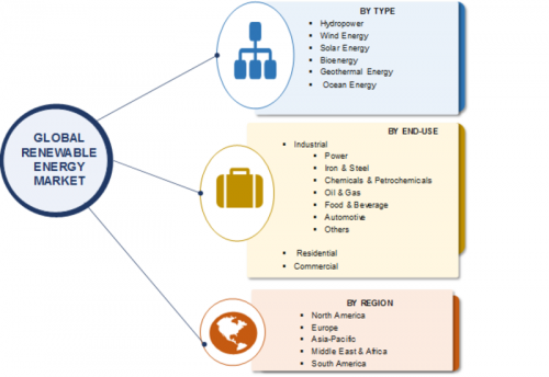 Renewable Plus - Market Solutions To Our Energy Needs