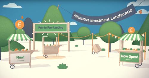 Peer-to-peer (P2P) Lending Market 2019