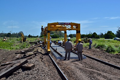 Global Railway Construction Industry Projects Total Value of