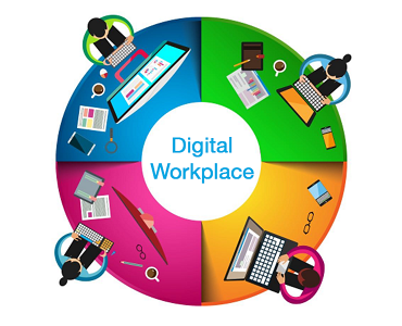 Image result for Digital Workplace