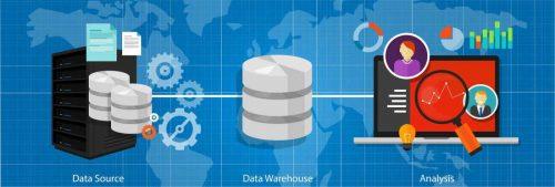 Data Warehouse as a Service Market 2019 Evolving-Technologies