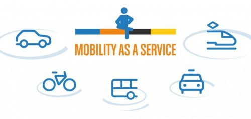 Global Mobility as a Service Market 2019 Benefits, Business