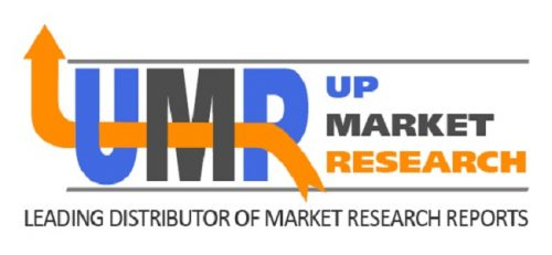 Hard Drives Market 2019 Global Outlook, Research, Trends and