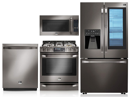 Smart Appliance Market Size Share Trends Growth New