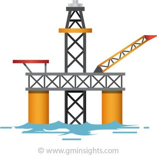 Digital Oilfield Market 2018-2024 by Segmentation: Based on Product, Application and Region