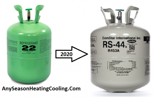 R22 Freon For Sale >> R22 Freon Refrigerant Replacement For Chicago Air Conditioning Reuters