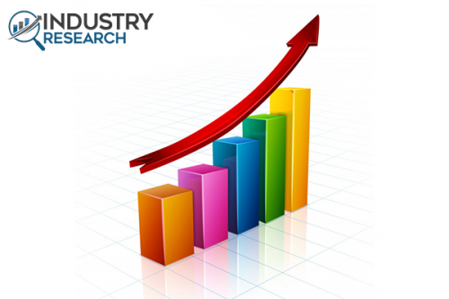 Cosmeceutical Products Market 2019 Industry Size, Emerging