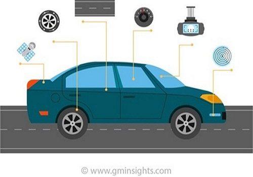 Automotive Sensors Market 2019 by Company Share, Regional Analysis