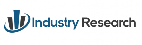 Plastic Recycling Market 2019-2025 Growth Opportunity