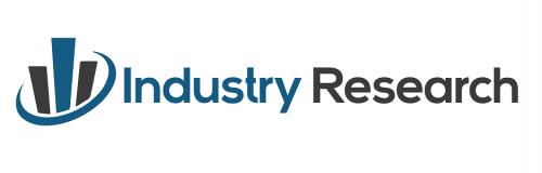Global TV Wall Market Report 2019 - Reuters