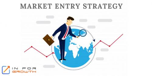 Pallet Pooling (Rental) Market Leading 7 Key-Players Revenue