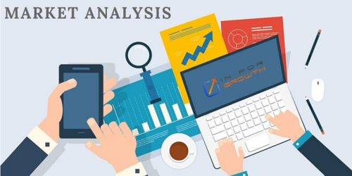 2019 to 25 Market Updates for Information Kiosk Industry: Analysis