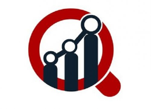 Test Strip Market 2019 Trends, Comprehensive Research, Size, Share, Top Companies, Future Insights and Global Industry Analysis Till 2021